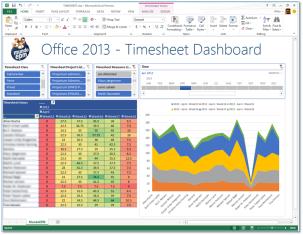 Microsoft Office 2013 – Criando Timesheet Dashboard com